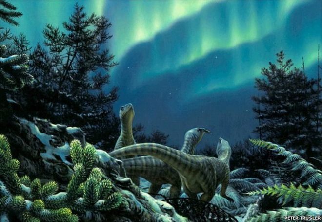 Is Really Dinosaur Exists?